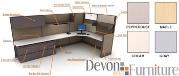 Office Cubicles Modular Workstations And Panel Systems At Broward
